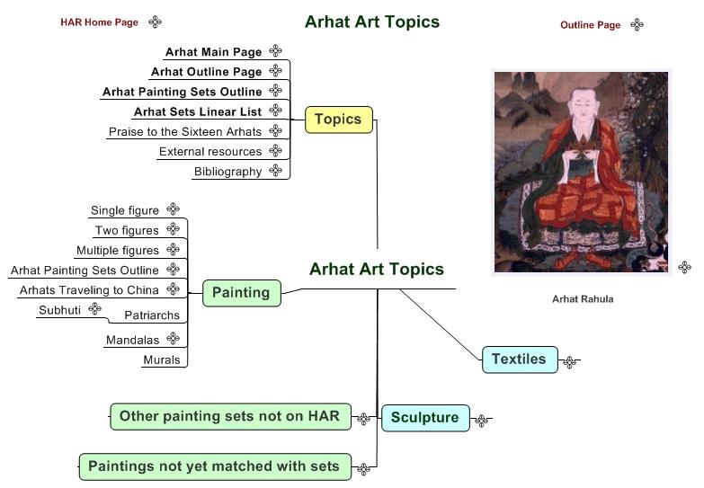 art topics