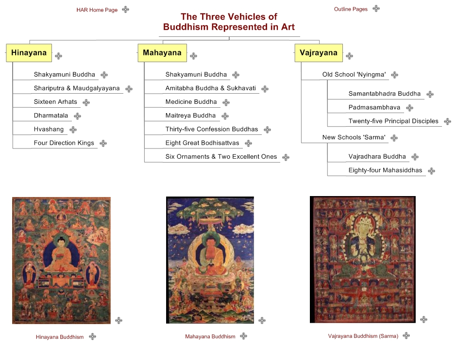 a comparison between the mahayana and theravada culture 1162–89), would compare the three teachings of confucianism,  but in actuality  they often had quite disparate historical and cultural origins, and  one  response to this—variously expressed in a range of mahāyāna texts.