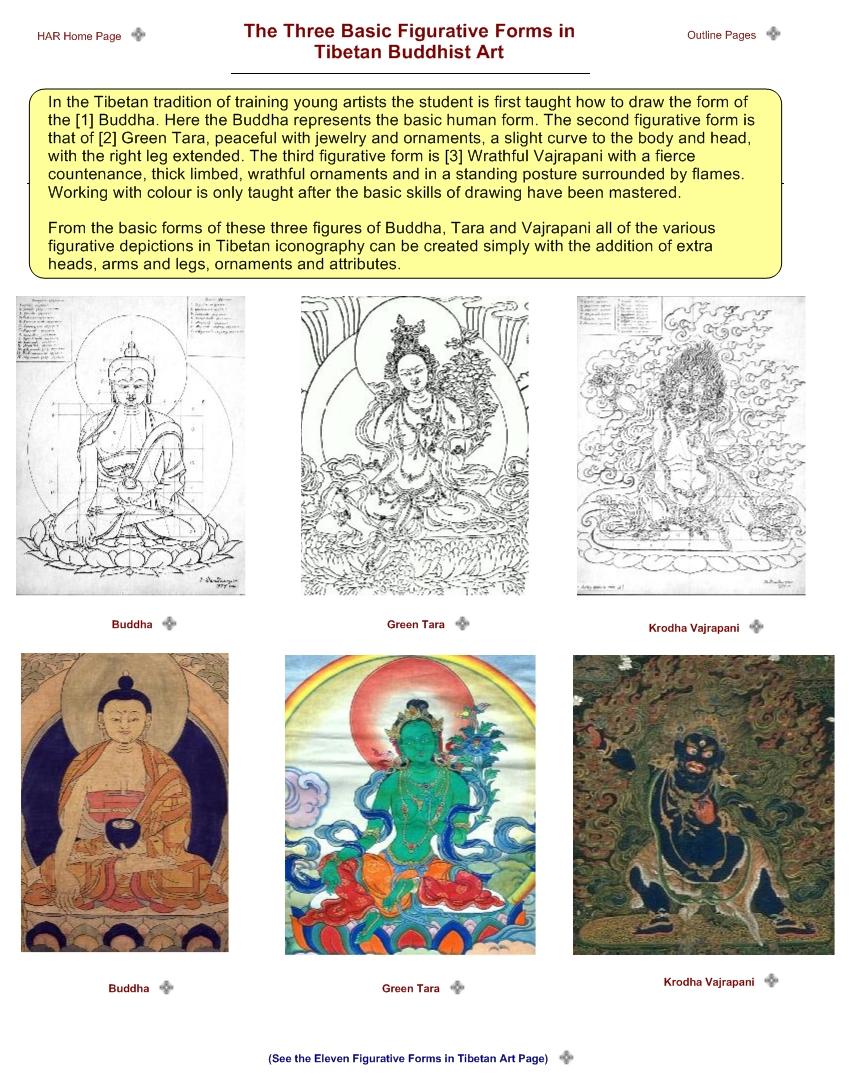 Archives — Himalayan Art News