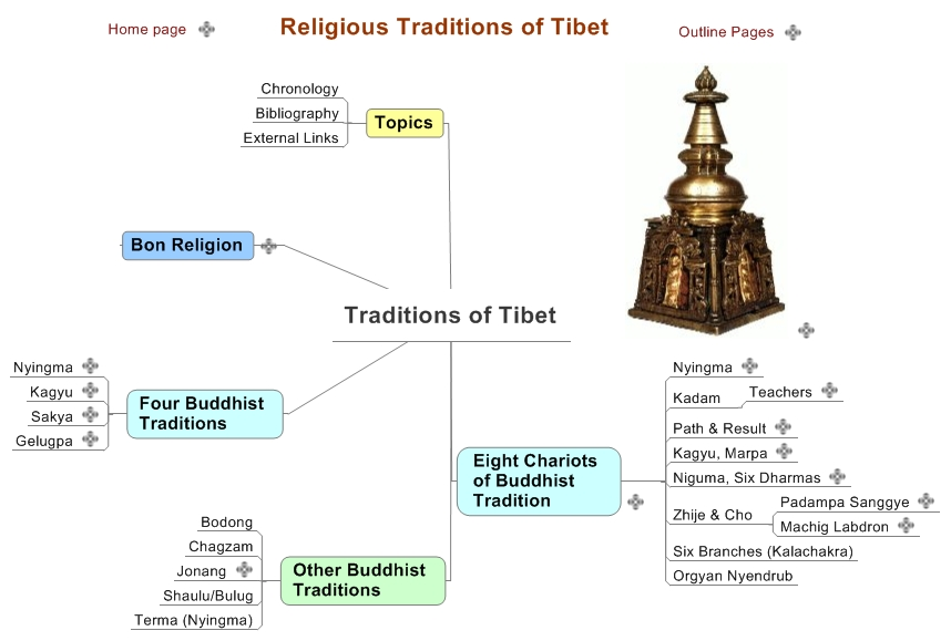 rel 134 religious traditions Free essay: rel 133 (world religious traditions i) entire class if you want to purchase a+ work then click the link below , instant download.